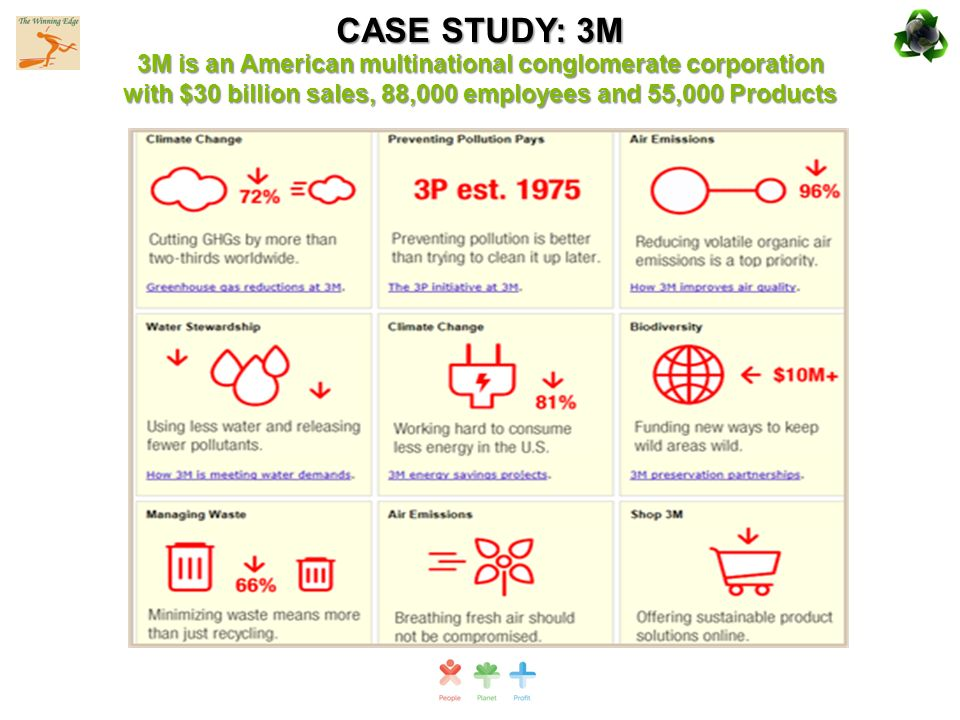 american home products corp case analysis Running head: disney case analysis 1 strategic plan for disney name institution  consumer products,.