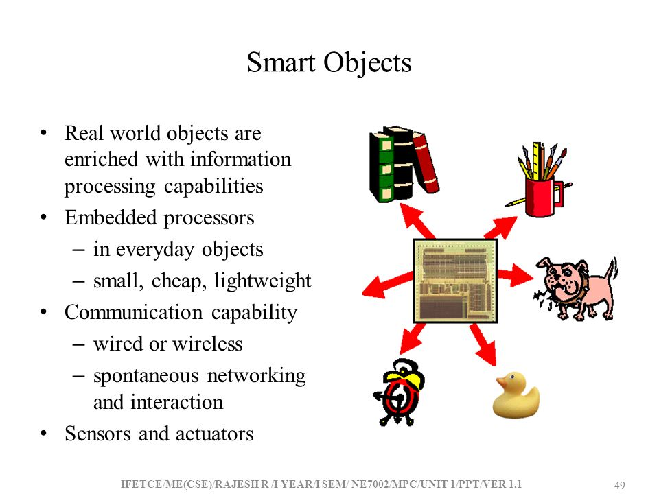Smart Objects Real world objects are enriched with information processing capabilities. Embedded processors.