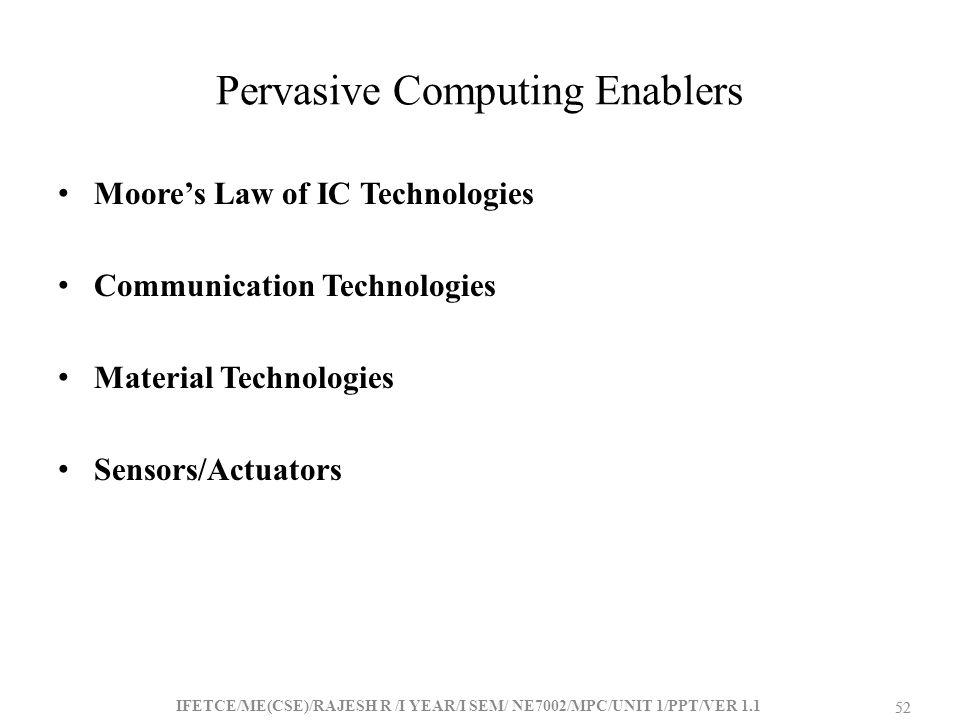 Pervasive Computing Enablers