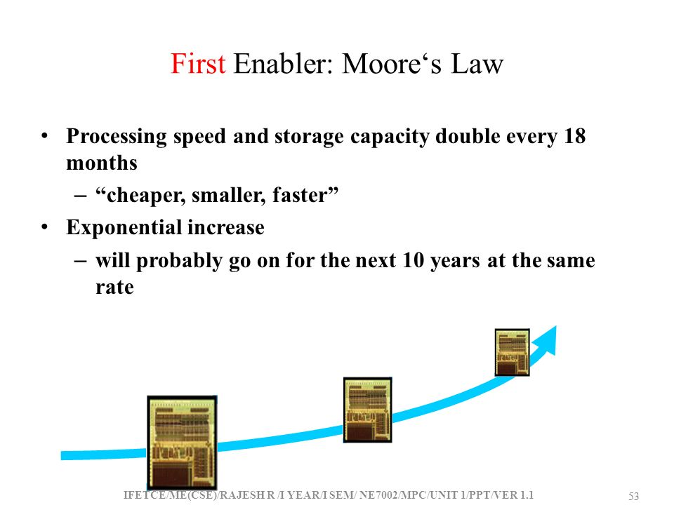 First Enabler: Moore's Law