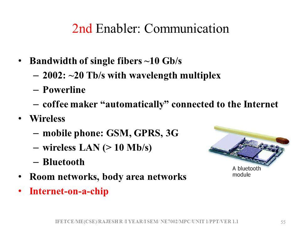 2nd Enabler: Communication
