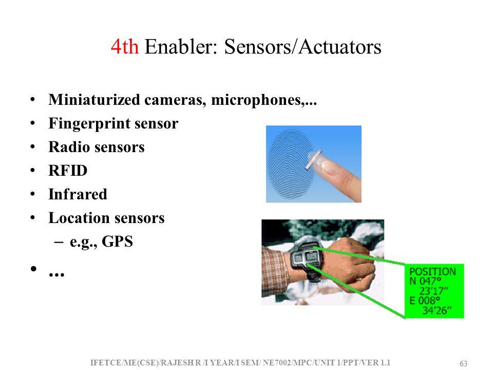4th Enabler: Sensors/Actuators