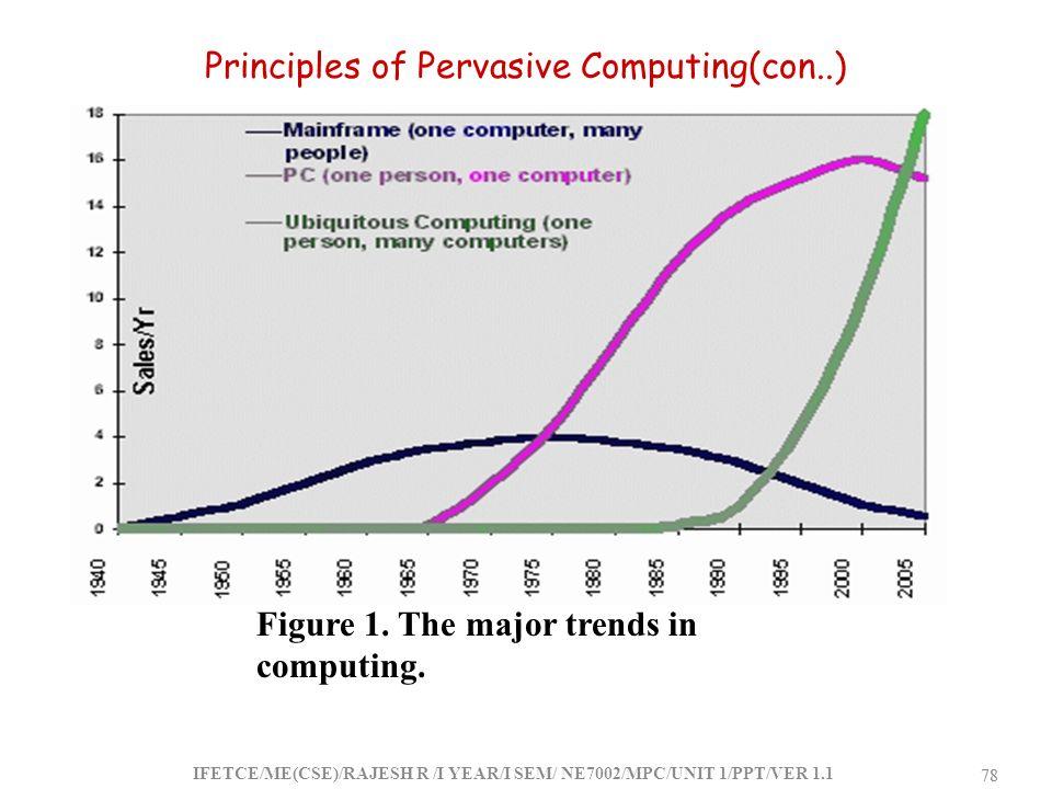 Principles of Pervasive Computing(con..)