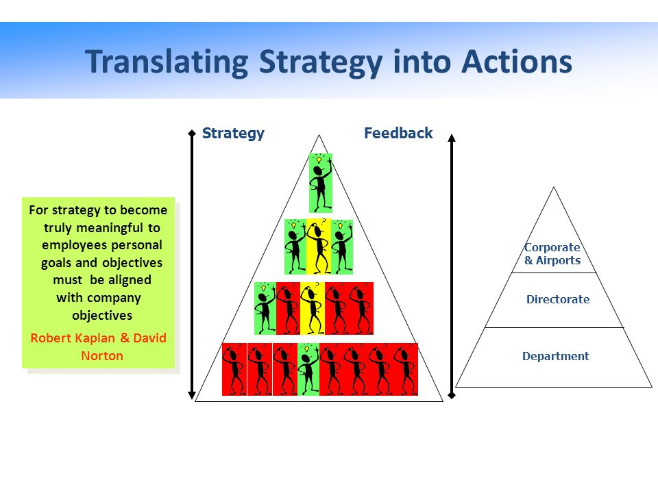 how to break into corporate strategy