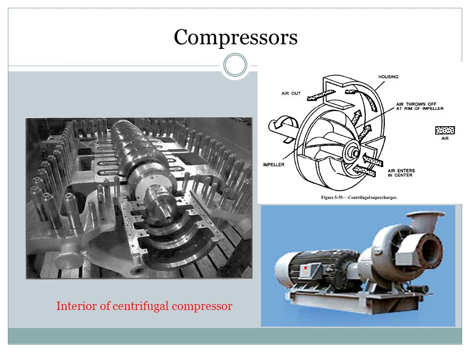 Compressors Interior of centrifugal compressor