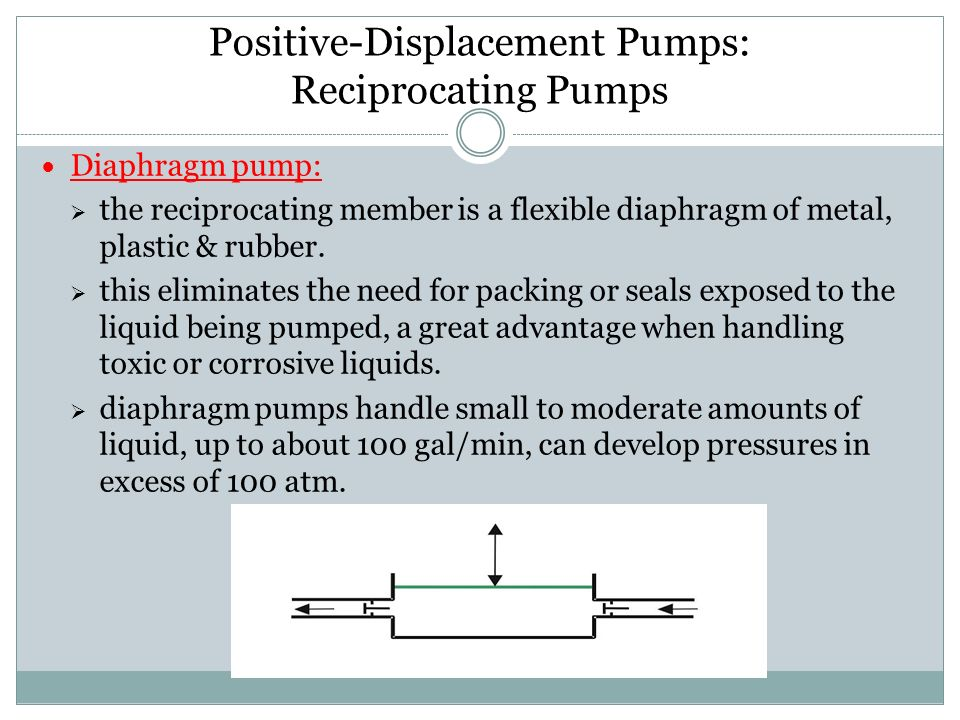 positive displacement reciprocating pumps engineering essay Positive displacement this module provides an overview of the different types of positive displacement pumps describe the operation of reciprocating pumps.