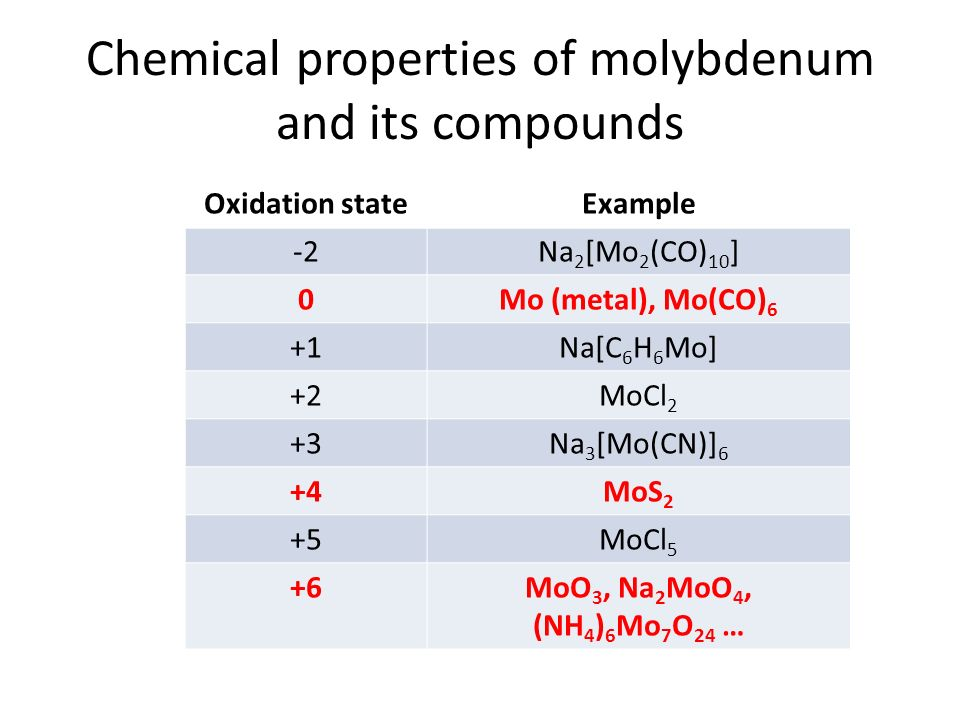 Molybdenum Properties And Production Ppt Video Online