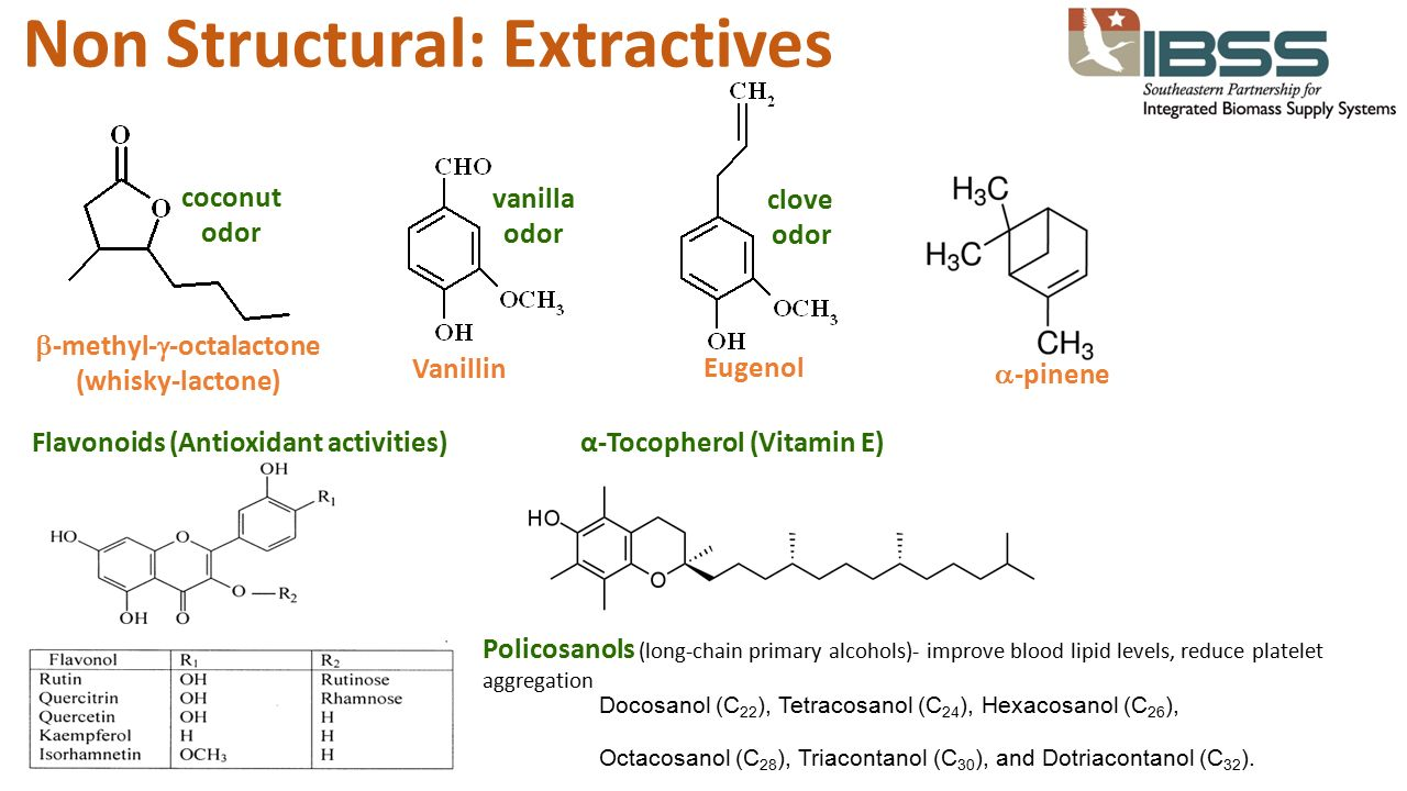 Xylose To Furfural Biomass Composition an...