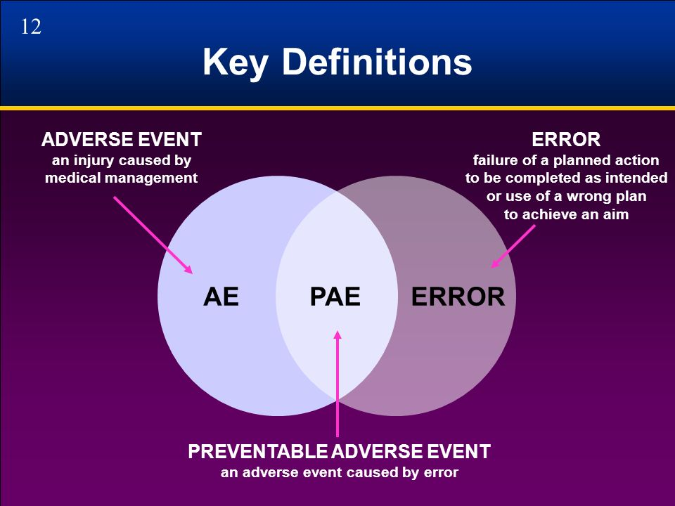 adverse error Adverse event and medication error reports: fda's adverse event reporting system (faers) this question and answers about fda's database that contains information on adverse event and medication error reports submitted to fda.