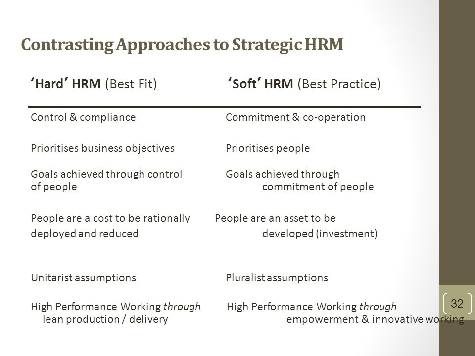 best fit and best practice in hrm The discussion between promoters of best practice and best fit approaches has sparked widespread controversy in the human resource management (hrm) area.