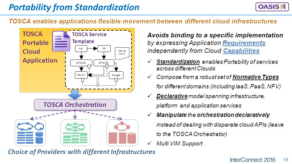 Tosca orchestration and management in openstack ppt video online applying a tosca scaling policy to resources in a cluster malvernweather Choice Image