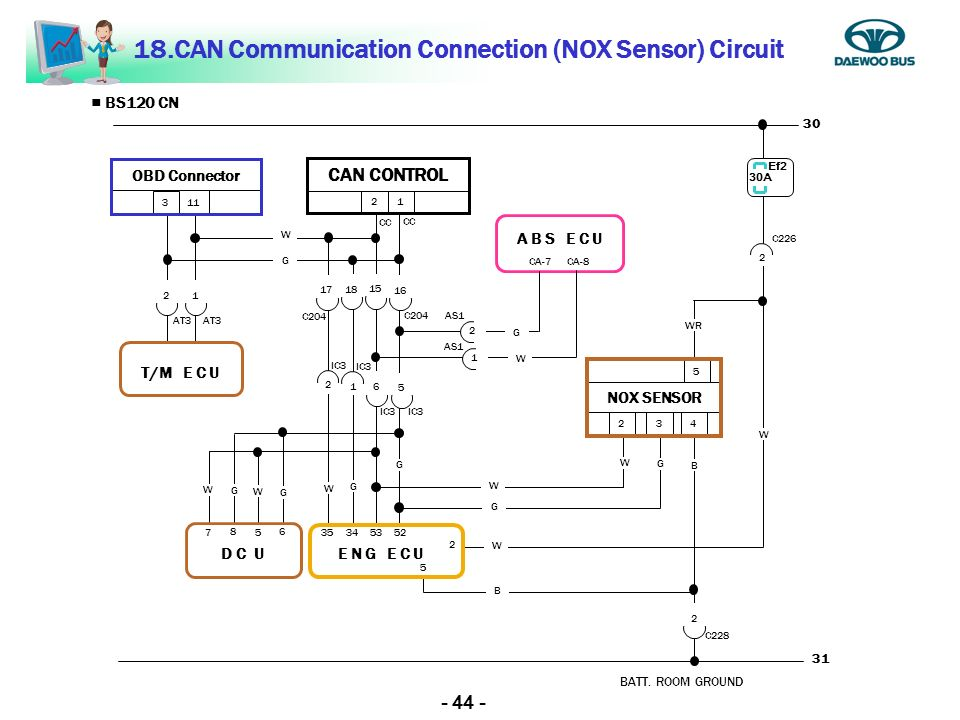 nox sensor wiring library of wiring diagram \u2022 reverse light switch wiring diagram electrical system australia dl08 s ppt video online download rh slideplayer com knock sensor nox sensor