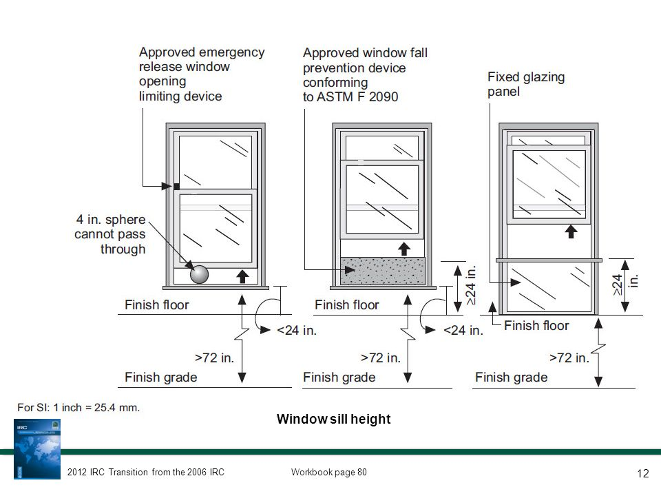 2012 building codes take effect may 1st ppt download for Window height from floor