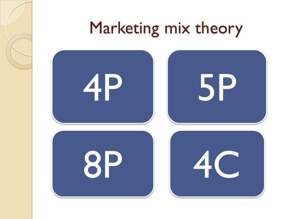 analysis of marketing mix This starbucks coffee company marketing mix or 4ps (product, place, promotion, price) case study and analysis shows how starbucks maintains its brand image.