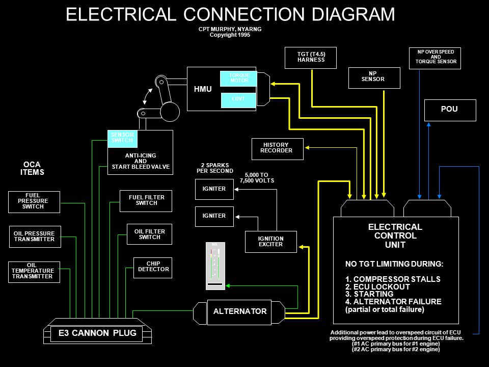 potter brumfield wiring diagrams with Murphy Vition Switch Wiring Diagram on Potter Brumfield Relay Wiring Diagram likewise Vf4 45f11 Wiring Diagram likewise Standard Relay Diagram additionally Standard Relay Diagram further Nos Relay Wiring Diagram.