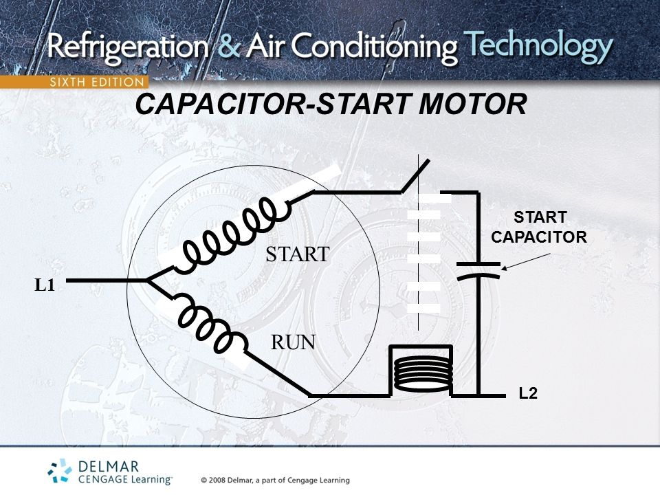 Csir Compressor Wiring Diagram : Capacitor start single phase induction motor ppt