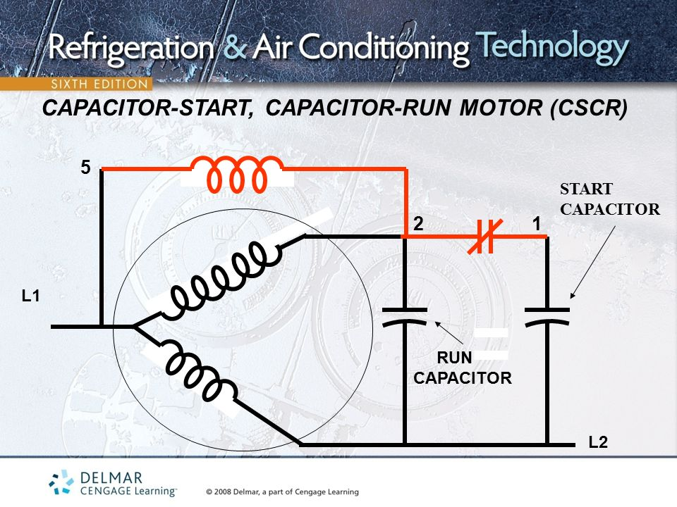 CAPACITOR START%2C+CAPACITOR RUN+MOTOR+%28CSCR%29 unit 17 types of electric motors ppt video online download cscr motor wiring diagram at gsmportal.co