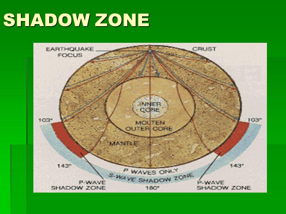 shadow zone earth science worksheet shadow best free printable worksheets. Black Bedroom Furniture Sets. Home Design Ideas