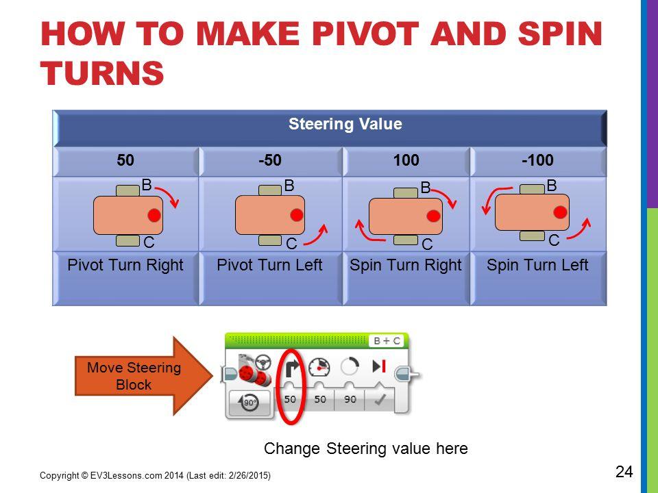 how to make wood pivot 180 degrees