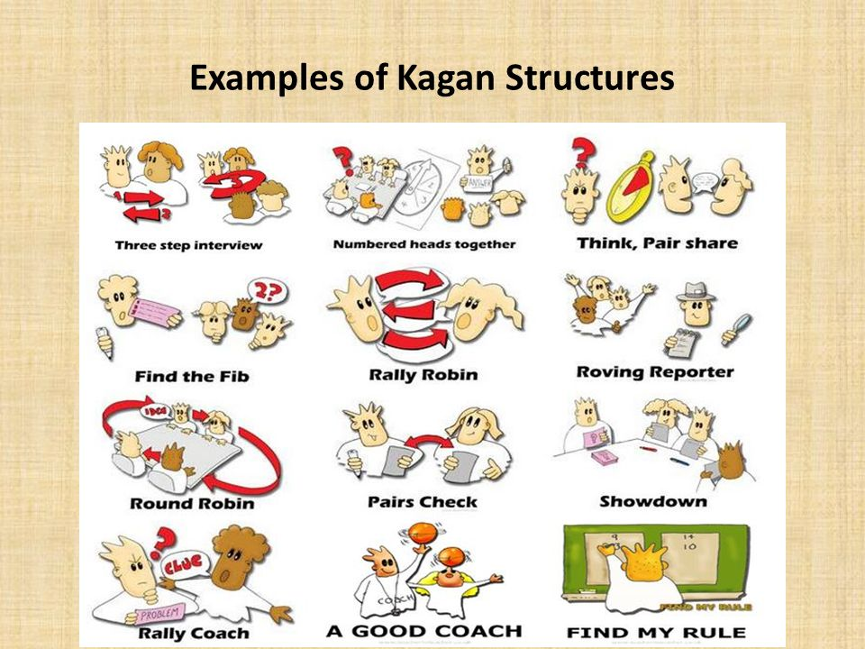 Implementing Kagan Structures in Cooperative Learning Classrooms ...