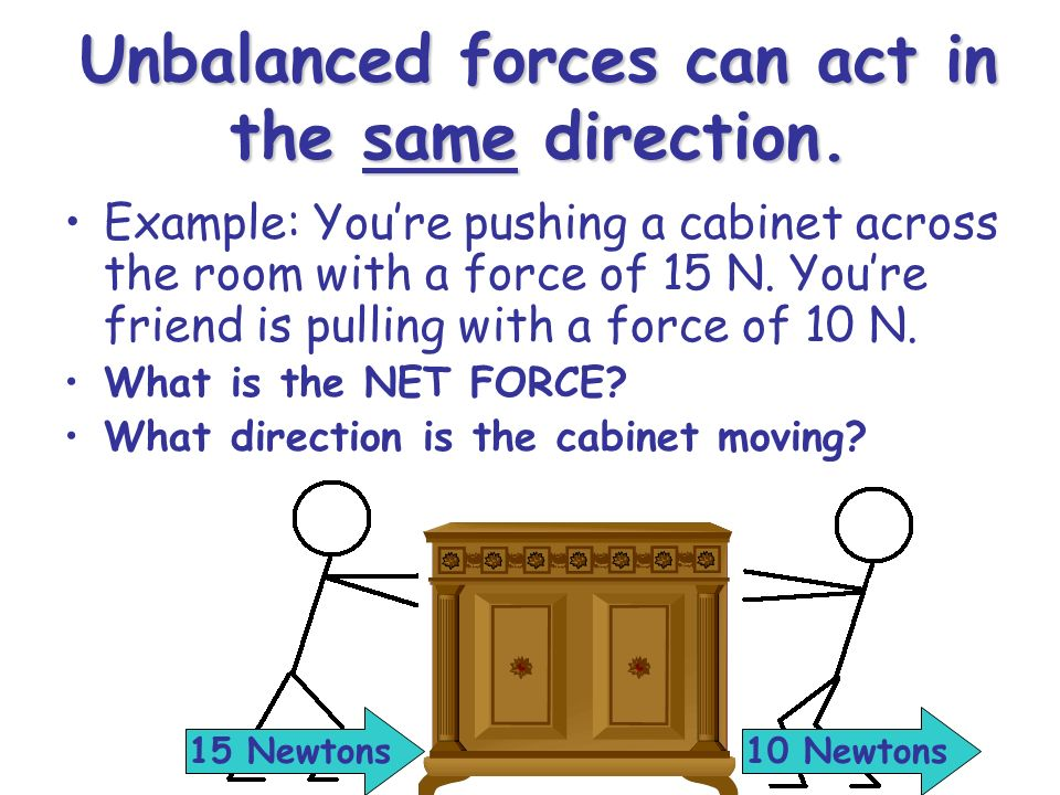 Balanced and Unbalanced Forces Velocity and Acceleration ...