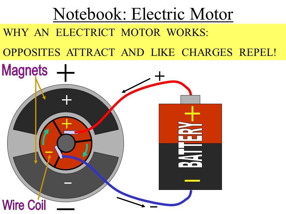 Notebook: Electric Motor