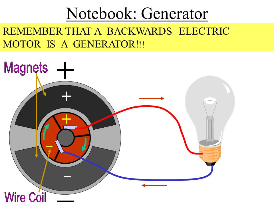 Notebook: Generator Magnets Wire Coil