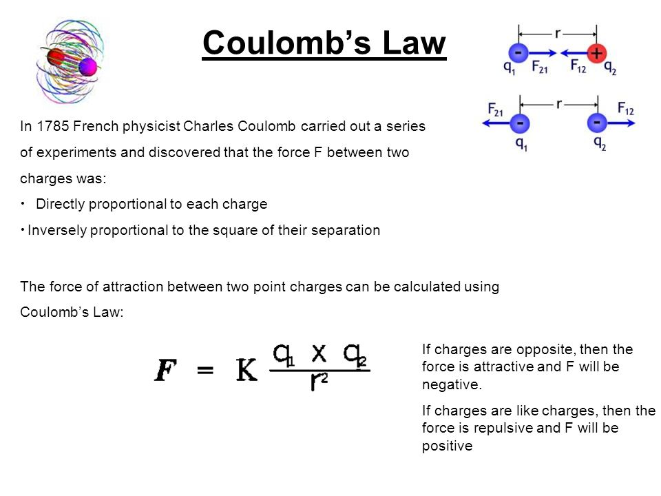coulomb s law lab report physics Discussion introduction the force between two point charges is directly proportional to the magnitude of each charge (q 1, q 2),inversely proportional to square of the separation between their centers (r),.
