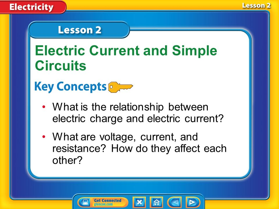 relationship between charge current voltage