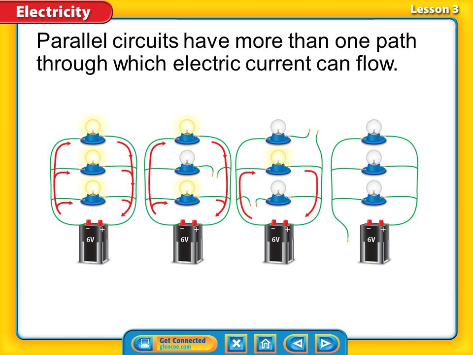 lesson 1 electric charge and electric forces ppt video