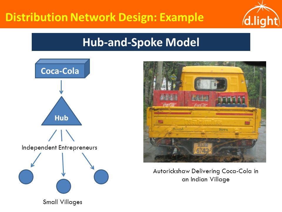 coca cola distribution network Led by coca-cola, one of the world's  through the world's largest beverage distribution system, we are the no 1 provider of both sparkling and still beverages.