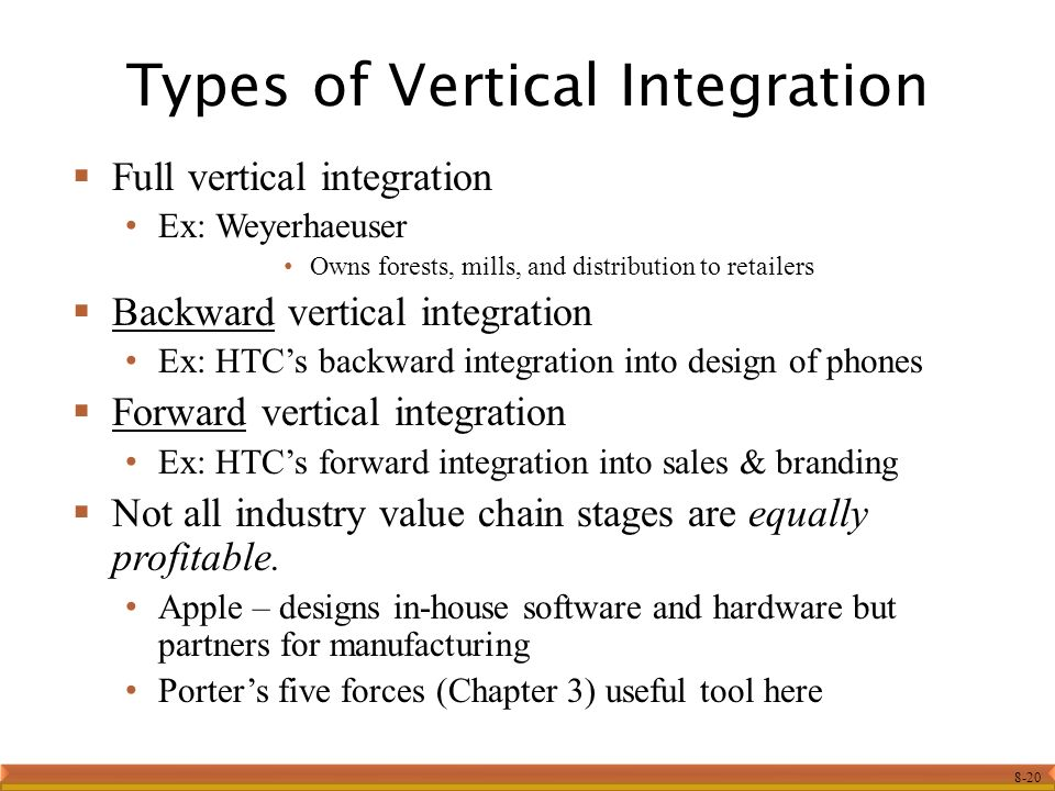 vertical integration walmart / pros and cons / 8 advantages and disadvantages of vertical integration 8 advantages and disadvantages of vertical integration walmart, and exxon mobil.