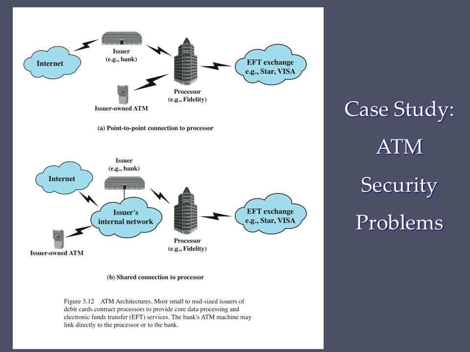 NORTHWEST SECURITY SERVICES Harvard Case Solution & Analysis