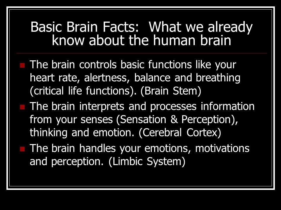 a basic information on psychology View homework help - basic psych information from psych 101 at mount st mary's university ap psychology quiz.