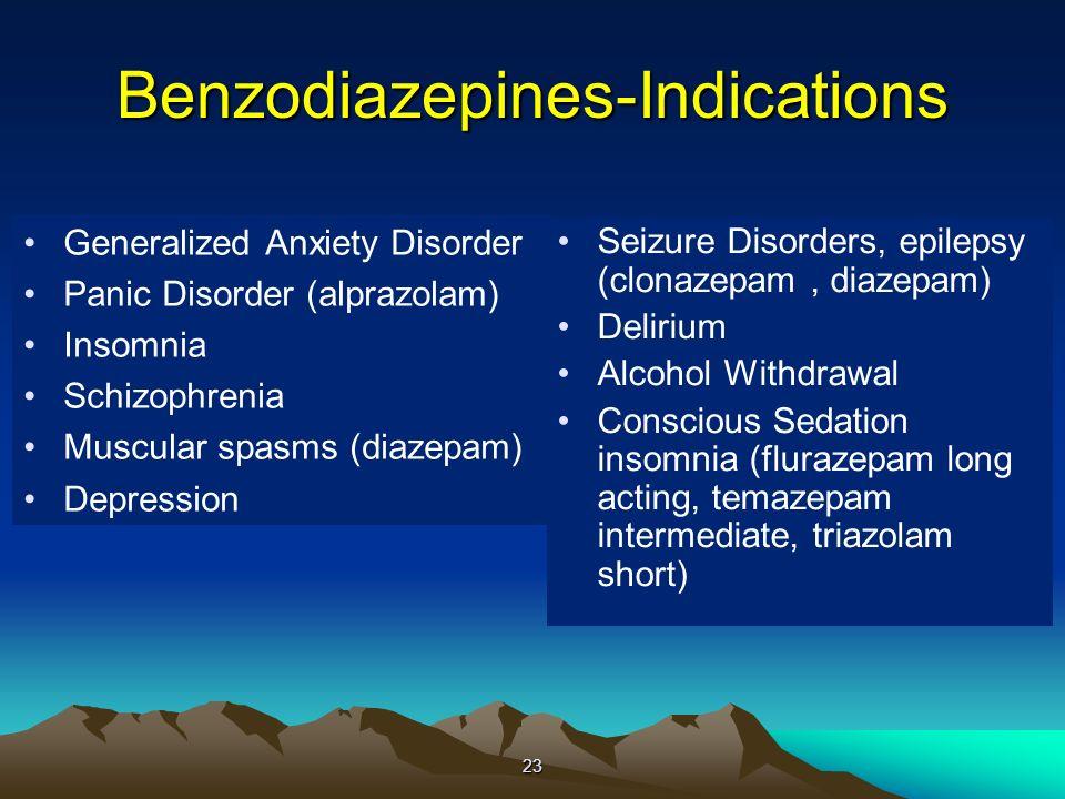 klonopin withdrawal symptoms dose response assessment