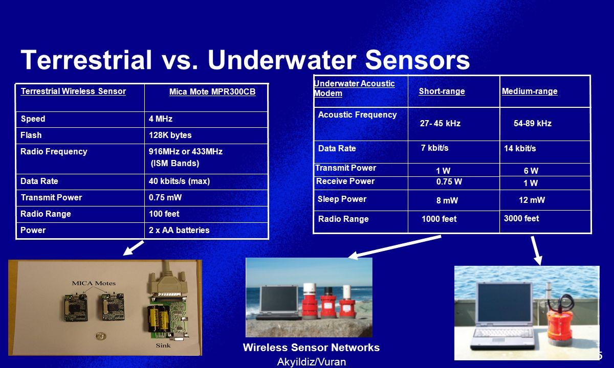 underwater wireless sensor networks pdf