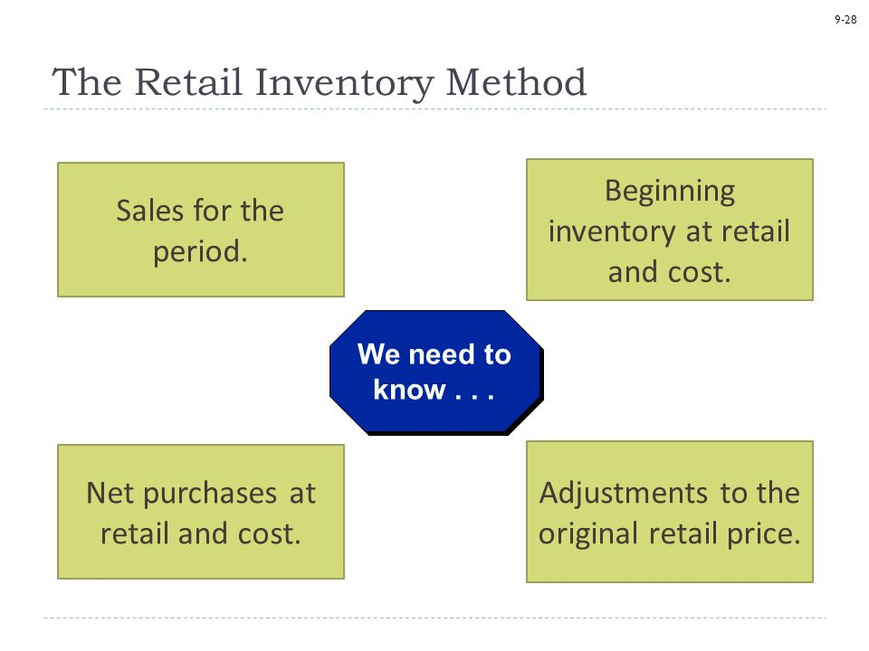 Adjusting lower cost or market inventory on valuation essay help