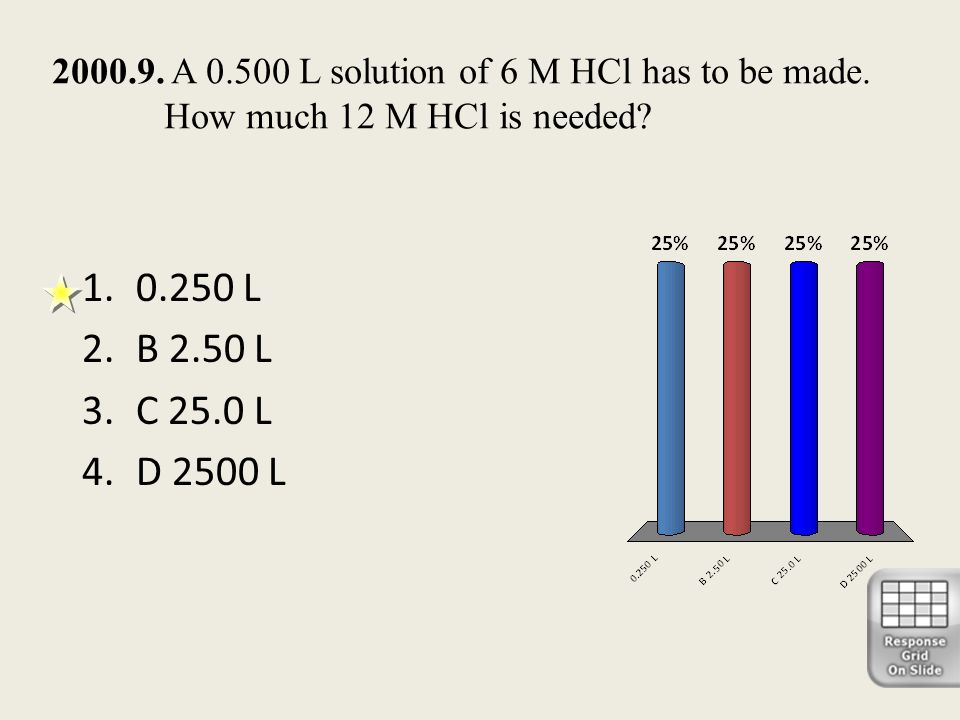 2000. 9. A 0. 500 L solution of 6 M HCl has to be made