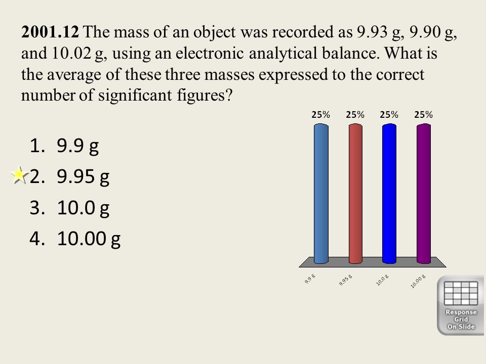 2001.12 The mass of an object was recorded as 9.93 g, 9.90 g, and 10.02 g, using an electronic analytical balance. What is the average of these three masses expressed to the correct number of significant figures
