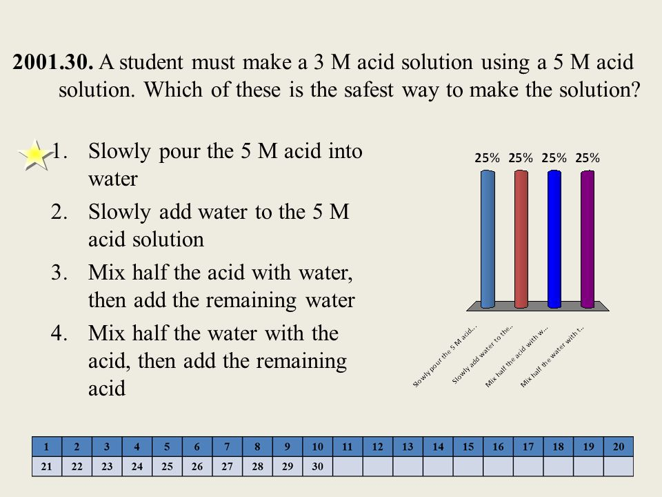 2001.30. A student must make a 3 M acid solution using a 5 M acid solution. Which of these is the safest way to make the solution