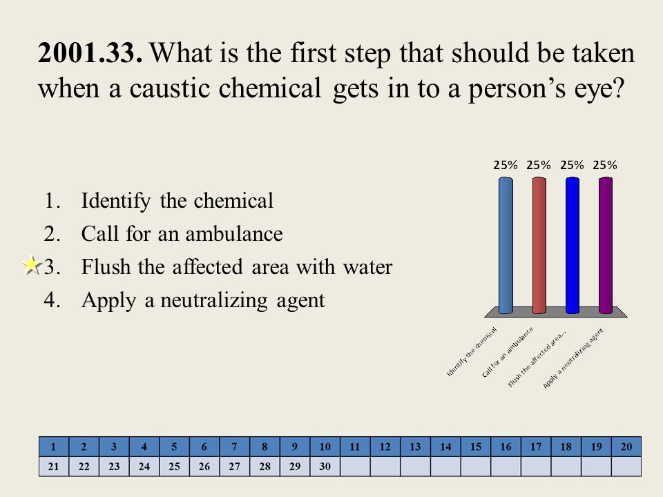 2001.33. What is the first step that should be taken when a caustic chemical gets in to a person's eye