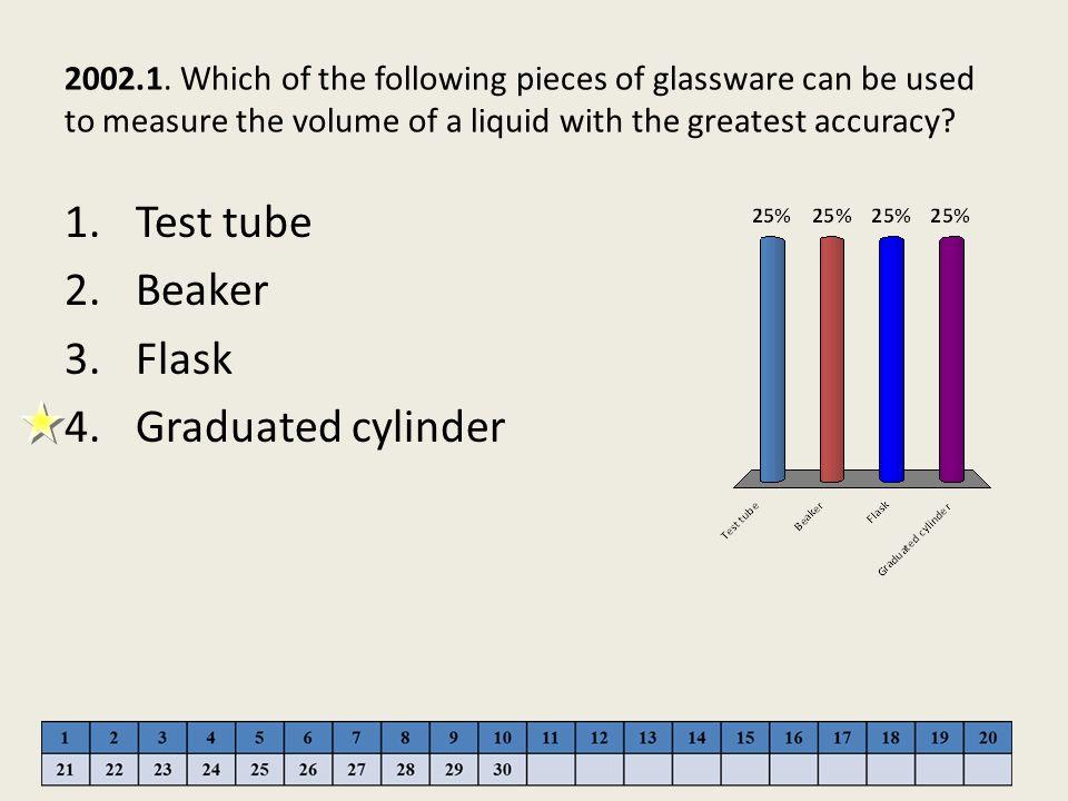 Test tube Beaker Flask Graduated cylinder