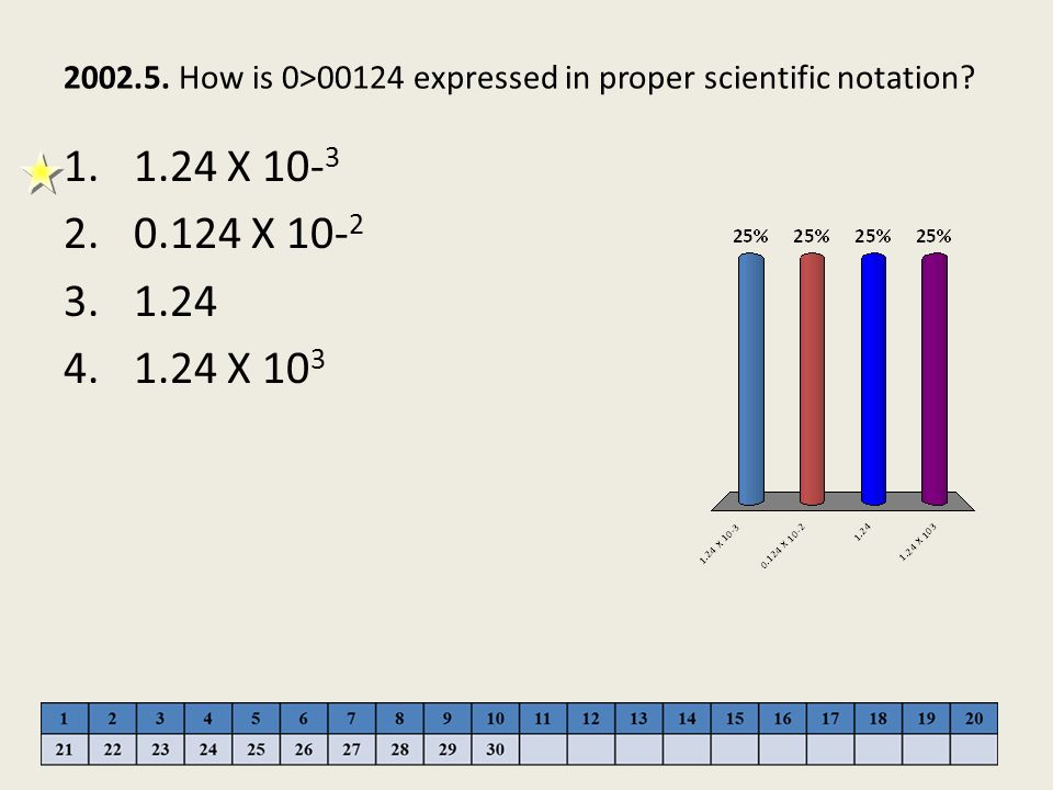 2002.5. How is 0>00124 expressed in proper scientific notation