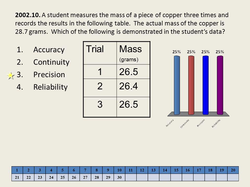 Trial Mass 1 26.5 2 26.4 3 Accuracy Continuity Precision Reliability