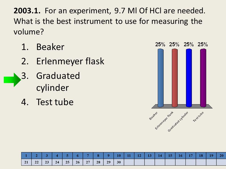 Beaker Erlenmeyer flask Graduated cylinder Test tube