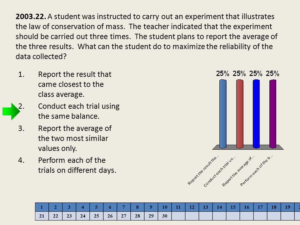 2003.22. A student was instructed to carry out an experiment that illustrates the law of conservation of mass. The teacher indicated that the experiment should be carried out three times. The student plans to report the average of the three results. What can the student do to maximize the reliability of the data collected