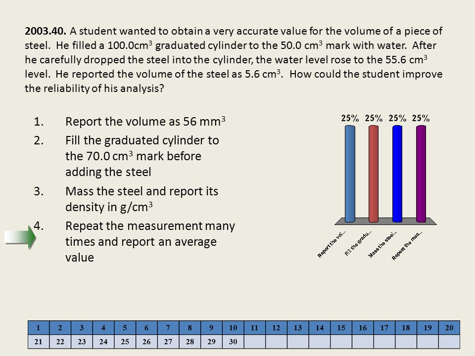 Mass the steel and report its density in g/cm3