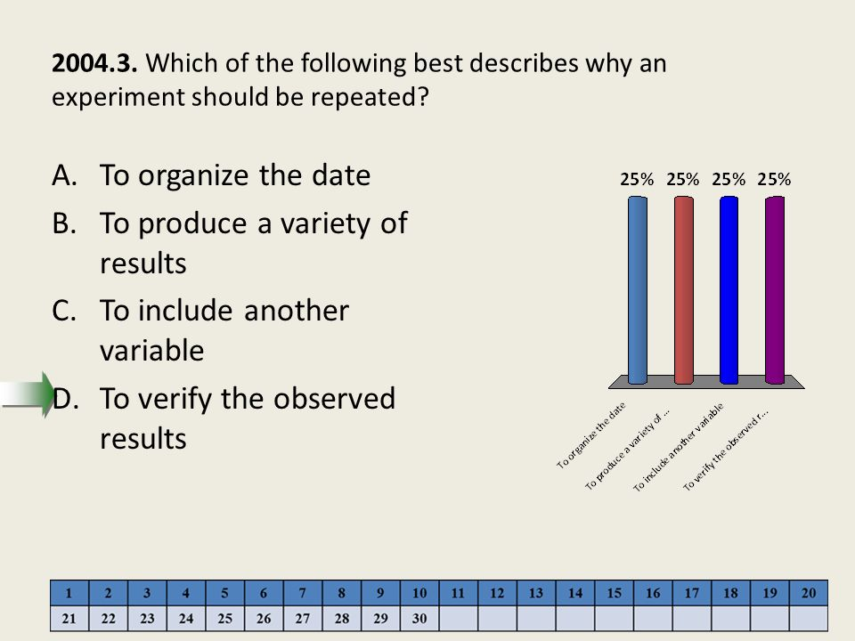 To produce a variety of results To include another variable