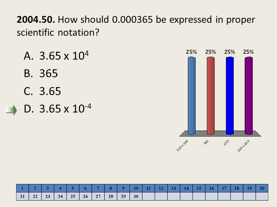 2004.50. How should 0.000365 be expressed in proper scientific notation