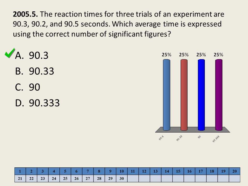 2005. 5. The reaction times for three trials of an experiment are 90